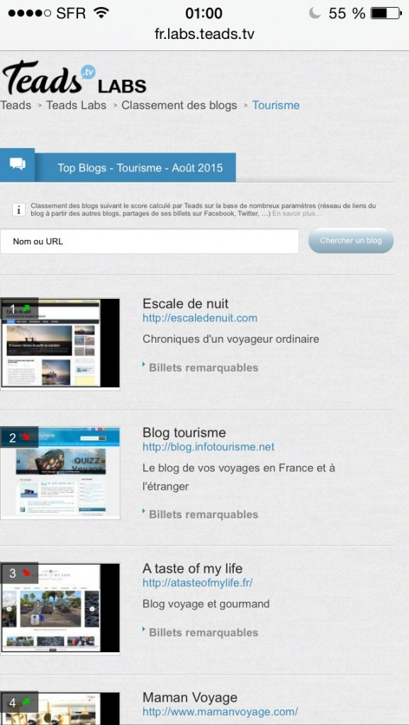 Classement blog tourisme août 2015