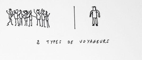 Quel type de voyageur êtes-vous?